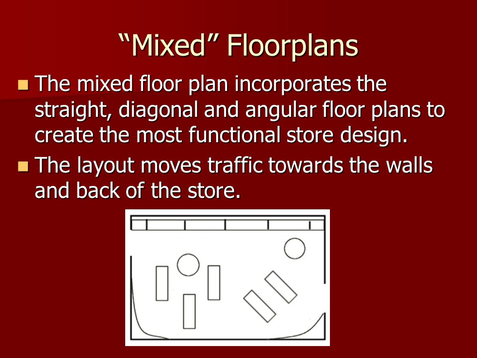 Mixed Floorplans The mixed floor plan incorporates the straight, diagonal and angular floor plans to create the most functional store design.