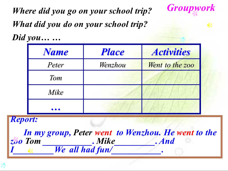 Where did you go on your school trip? What did you do on your school trip? Did you… … NamePlaceActivities PeterWenzhou Went to the zoo Tom Mike … Repo