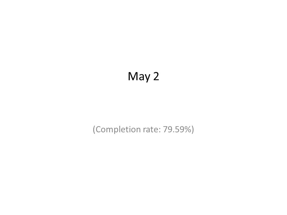 May 2 (Completion rate: 79.59%)