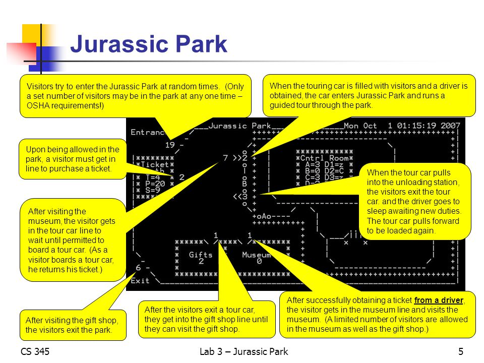 CS 345Lab 3 – Jurassic Park Semaphores Use resource semaphores (counting) to control access to the park, the number of tickets available, and the number of people allowed in the gift shop and museum.