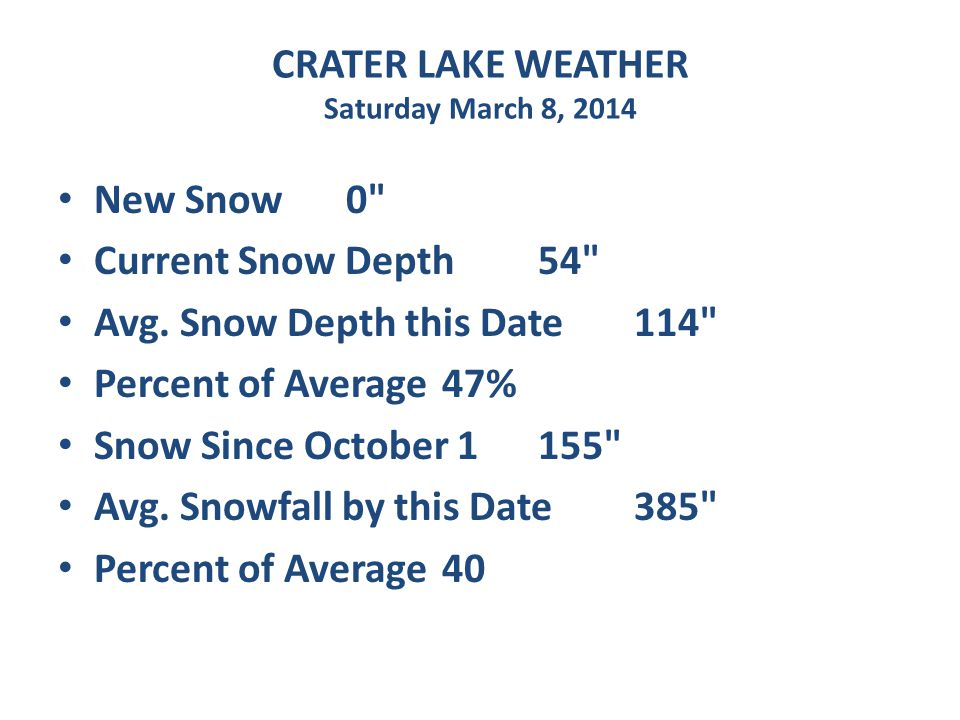 CRATER LAKE WEATHER Saturday March 8, 2014 New Snow 0
