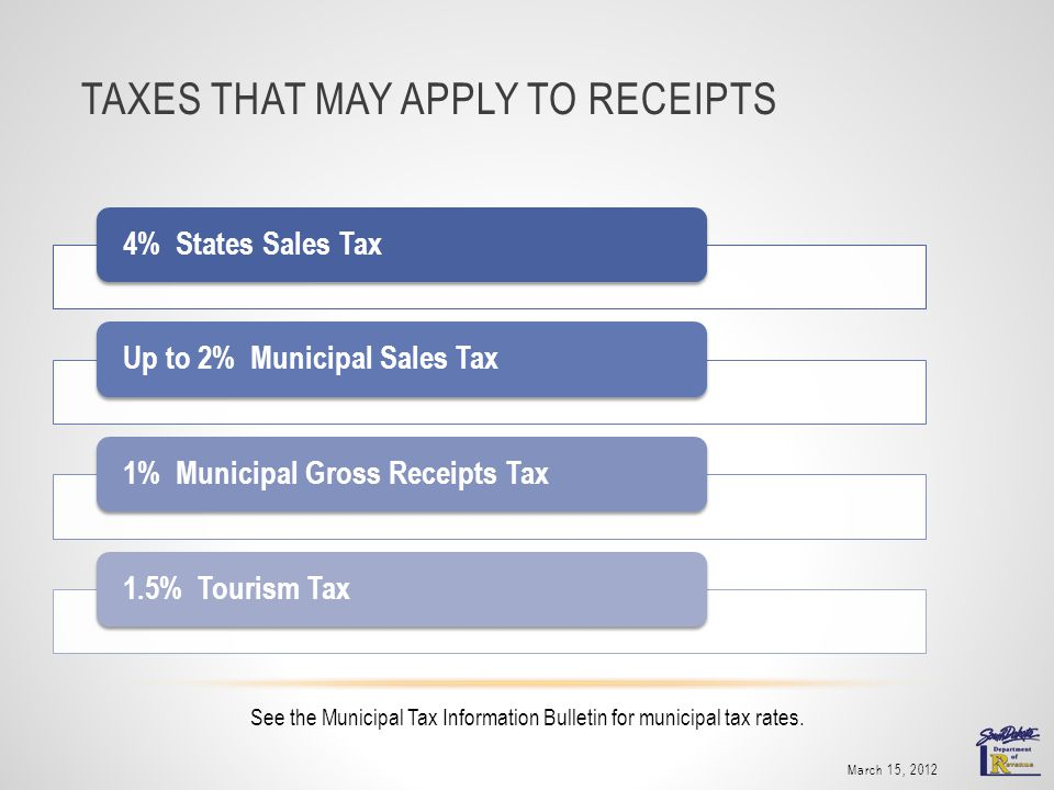 4% States Sales TaxUp to 2% Municipal Sales Tax1% Municipal Gross Receipts Tax1.5% Tourism Tax TAXES THAT MAY APPLY TO RECEIPTS March 15, 2012 See the Municipal Tax Information Bulletin for municipal tax rates.
