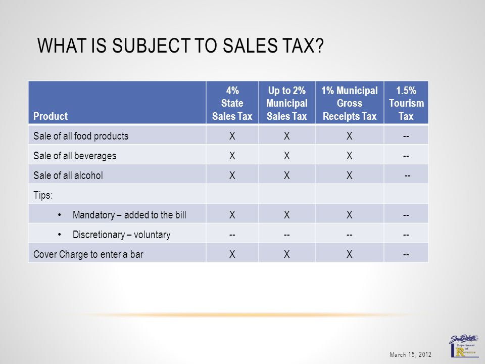 WHAT IS SUBJECT TO SALES TAX? Product 4% State Sales Tax Up to 2% Municipal Sales Tax 1% Municipal Gross Receipts Tax 1.5% Tourism Tax Sale of all foo