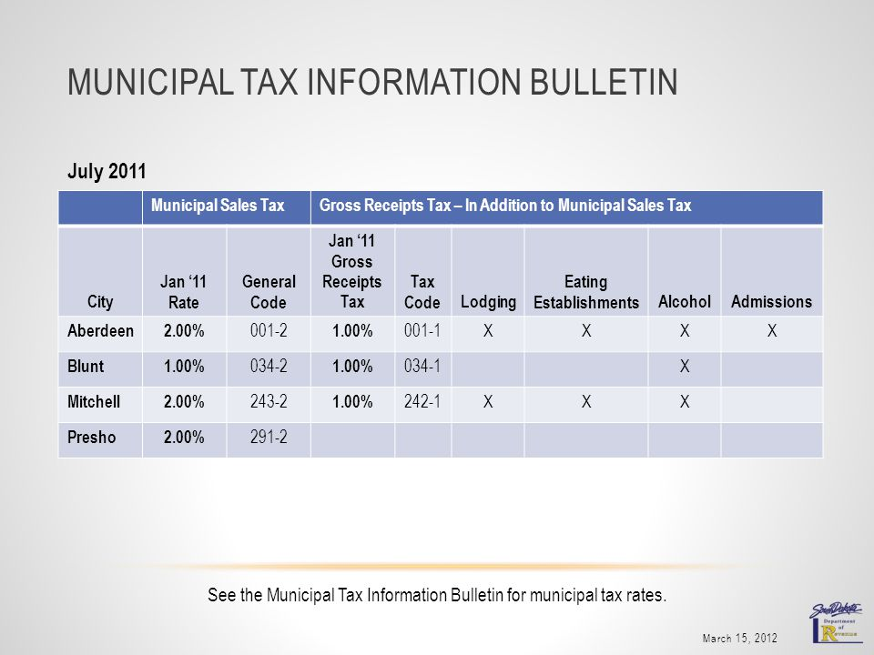MUNICIPAL TAX INFORMATION BULLETIN March 15, 2012 Municipal Sales TaxGross Receipts Tax – In Addition to Municipal Sales Tax City Jan 11 Rate General Code Jan 11 Gross Receipts Tax Tax CodeLodging Eating EstablishmentsAlcoholAdmissions Aberdeen2.00% 001-2 1.00% 001-1XXXX Blunt1.00% 034-2 1.00% 034-1X Mitchell2.00% 243-2 1.00% 242-1XXX Presho2.00% 291-2 July 2011 See the Municipal Tax Information Bulletin for municipal tax rates.