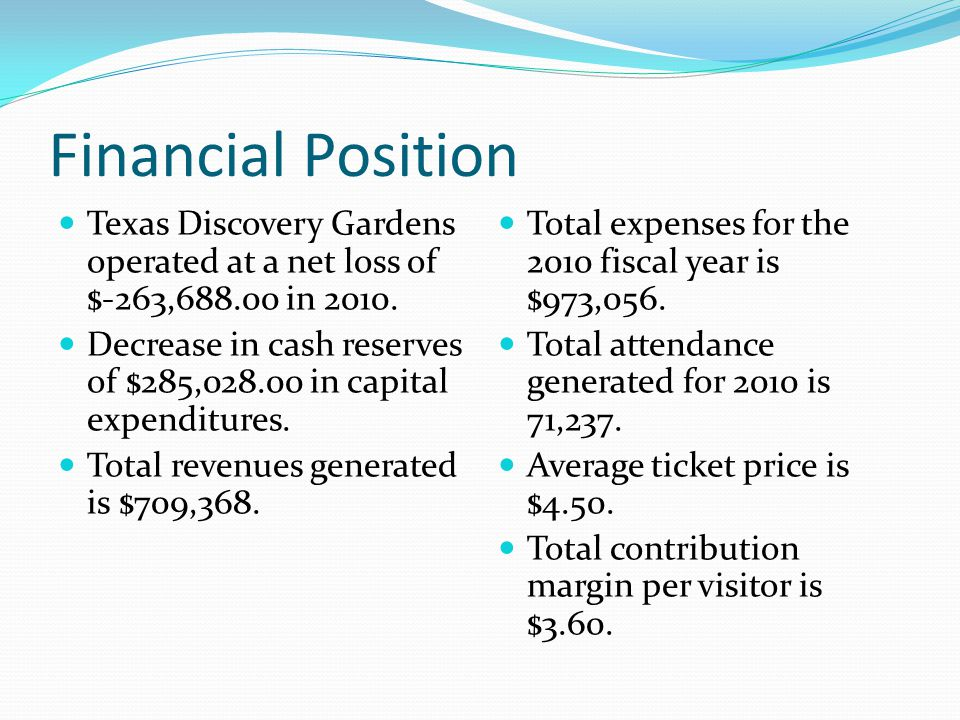 Financial Position Texas Discovery Gardens operated at a net loss of $-263,688.00 in 2010. Decrease in cash reserves of $285,028.00 in capital expendi