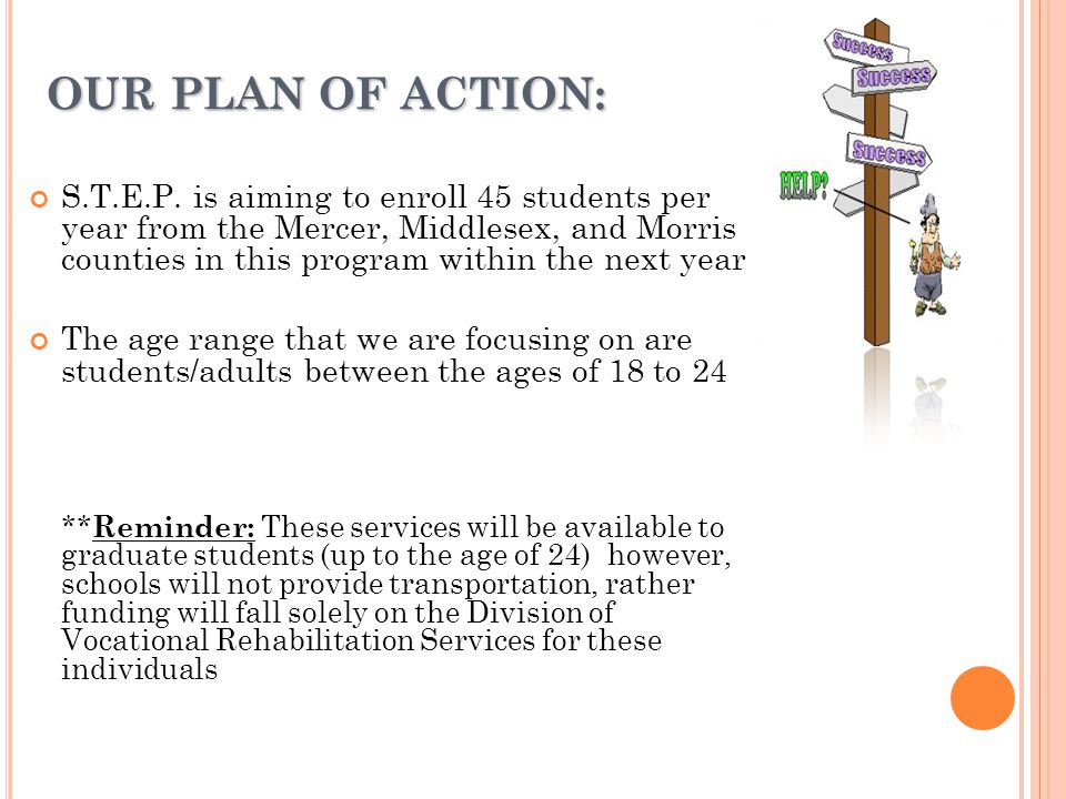 OUR PLAN OF ACTION: S.T.E.P.