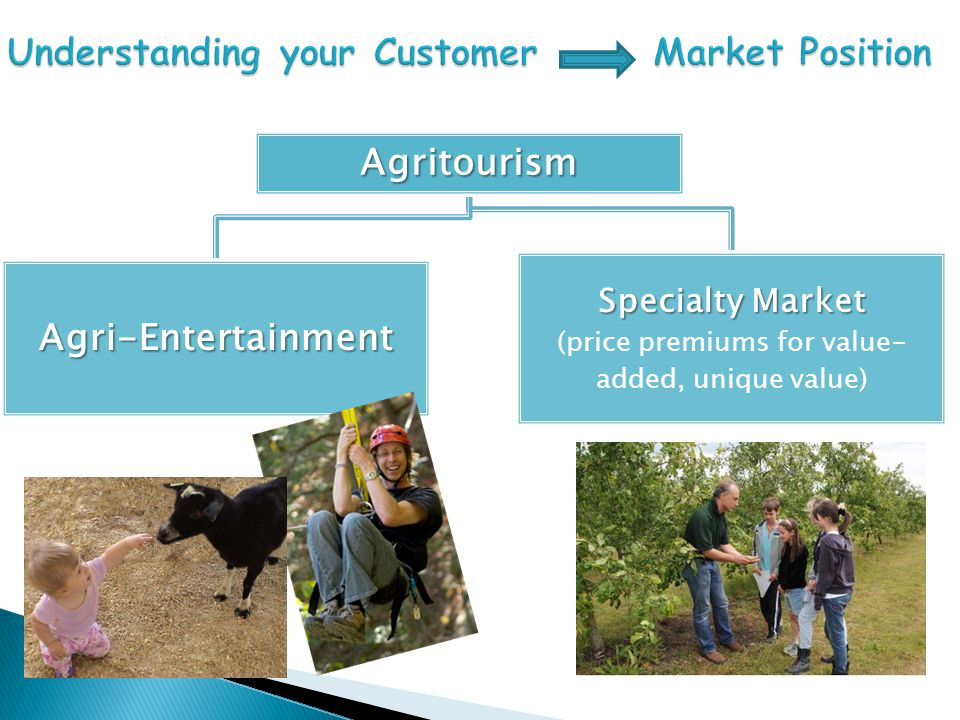 Agritourism Agri-Entertainment Specialty Market (price premiums for value- added, unique value)