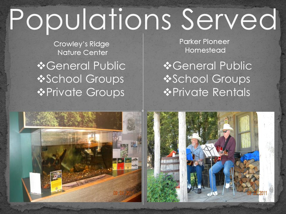 Populations Served Crowleys Ridge Nature Center Parker Pioneer Homestead General Public School Groups Private Groups General Public School Groups Private Rentals
