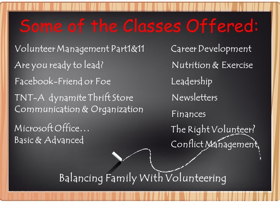 Balancing Family With Volunteering Are you ready to lead? Leadership Volunteer Management Part1&11Career Development Facebook-Friend or Foe Microsoft