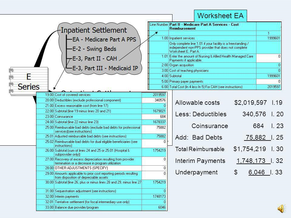 Total Medicare inpatient costs from Worksheet D-1 is transferred to Worksheet E Since this is a CAH, the provider will be paid based on 101% of costs.