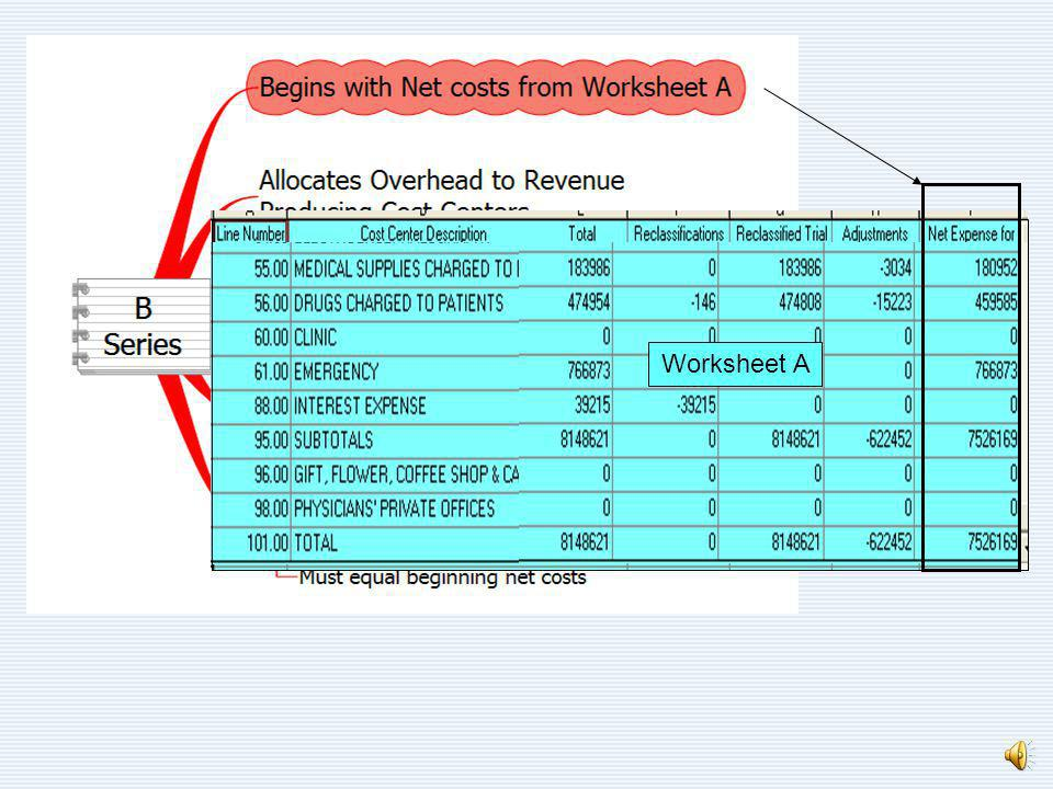 Worksheets B and B-1 oPurpose o To allocate cost for general service cost centers to the revenue producing cost centers
