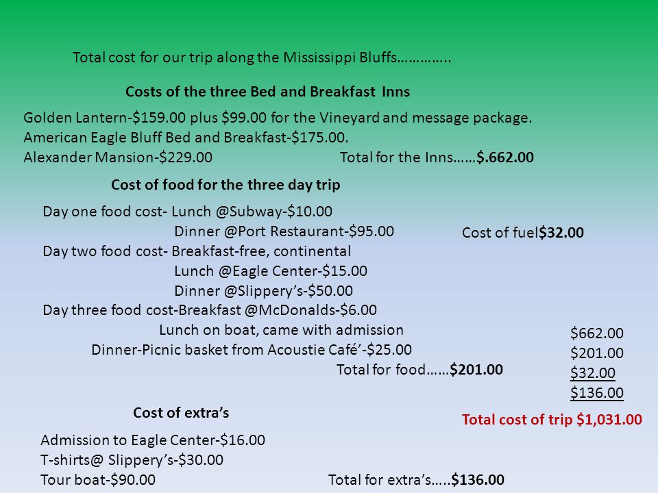 Total cost for our trip along the Mississippi Bluffs…………..