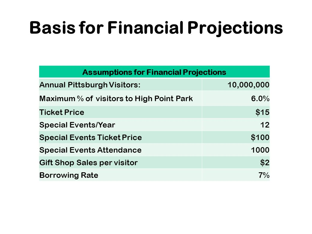 Assumptions for Financial Projections Annual Pittsburgh Visitors:10,000,000 Maximum % of visitors to High Point Park6.0% Ticket Price$15 Special Events/Year12 Special Events Ticket Price$100 Special Events Attendance1000 Gift Shop Sales per visitor$2 Borrowing Rate7% Basis for Financial Projections