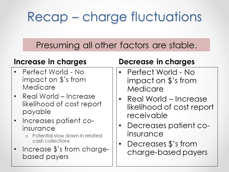 Recap – charge fluctuations Increase in chargesDecrease in charges Perfect World - No impact on $s from Medicare Real World – Increase likelihood of cost report payable Increases patient co- insurance o Potential slow down in related cash collections Increase $s from charge- based payers Perfect World - No impact on $s from Medicare Real World – Increase likelihood of cost report receivable Decreases patient co- insurance Decreases $s from charge-based payers Presuming all other factors are stable.