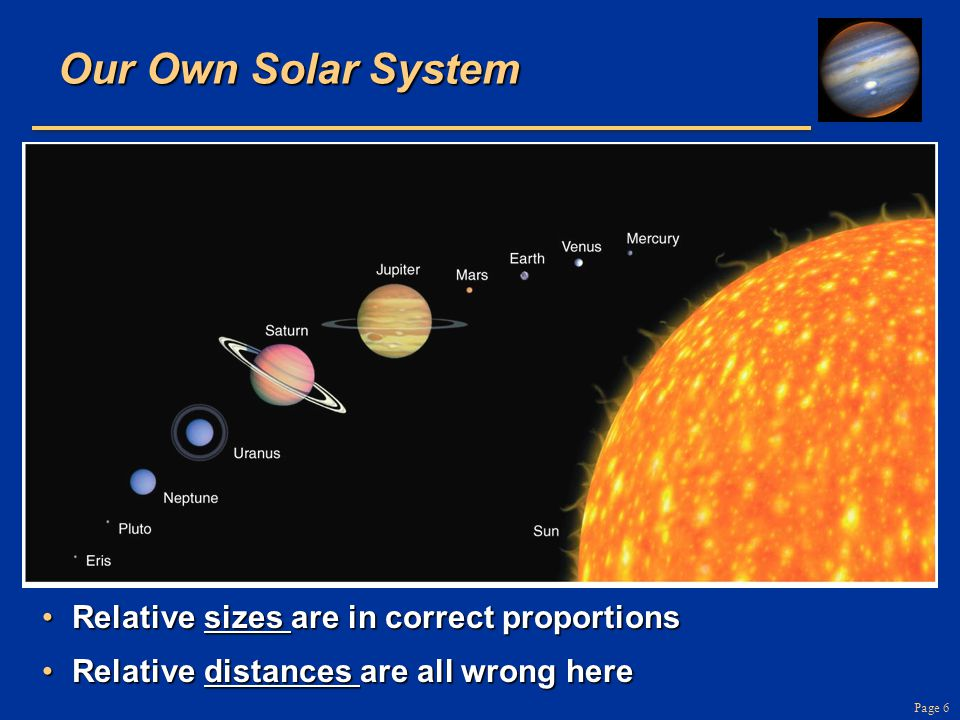 Page 6 Our Own Solar System Inhabitants: Sun, planets, asteroids, cometsInhabitants: Sun, planets, asteroids, comets Relative sizes are in correct proportionsRelative sizes are in correct proportions Relative distances are all wrong hereRelative distances are all wrong here