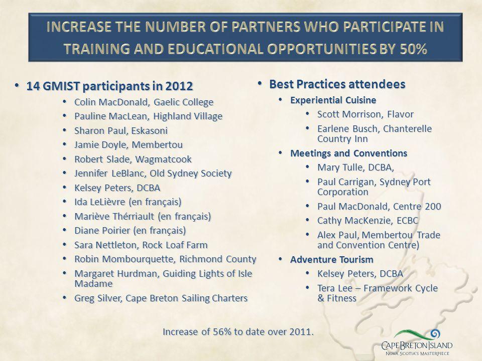 14 GMIST participants in 2012 14 GMIST participants in 2012 Colin MacDonald, Gaelic College Colin MacDonald, Gaelic College Pauline MacLean, Highland