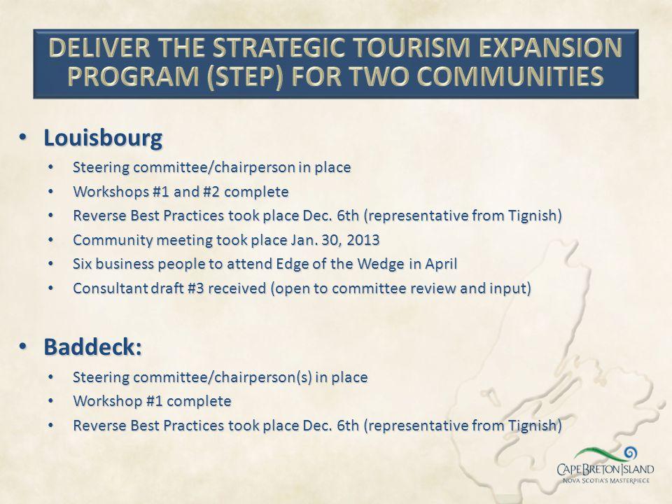 Louisbourg Louisbourg Steering committee/chairperson in place Steering committee/chairperson in place Workshops #1 and #2 complete Workshops #1 and #2