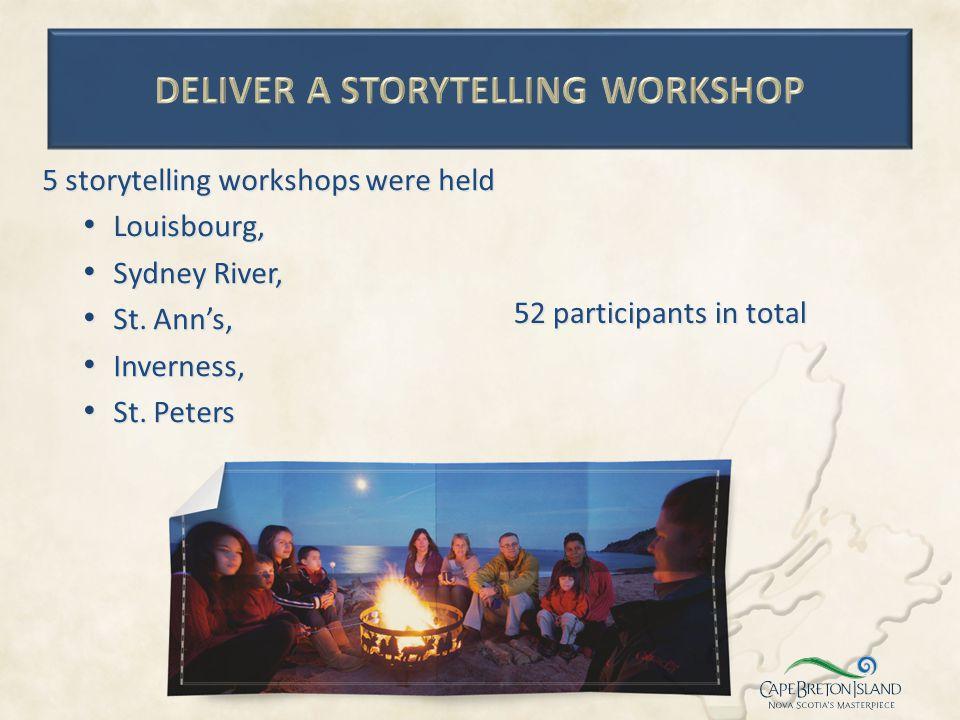5 storytelling workshops were held Louisbourg, Louisbourg, Sydney River, Sydney River, St. Anns, St. Anns, Inverness, Inverness, St. Peters St. Peters