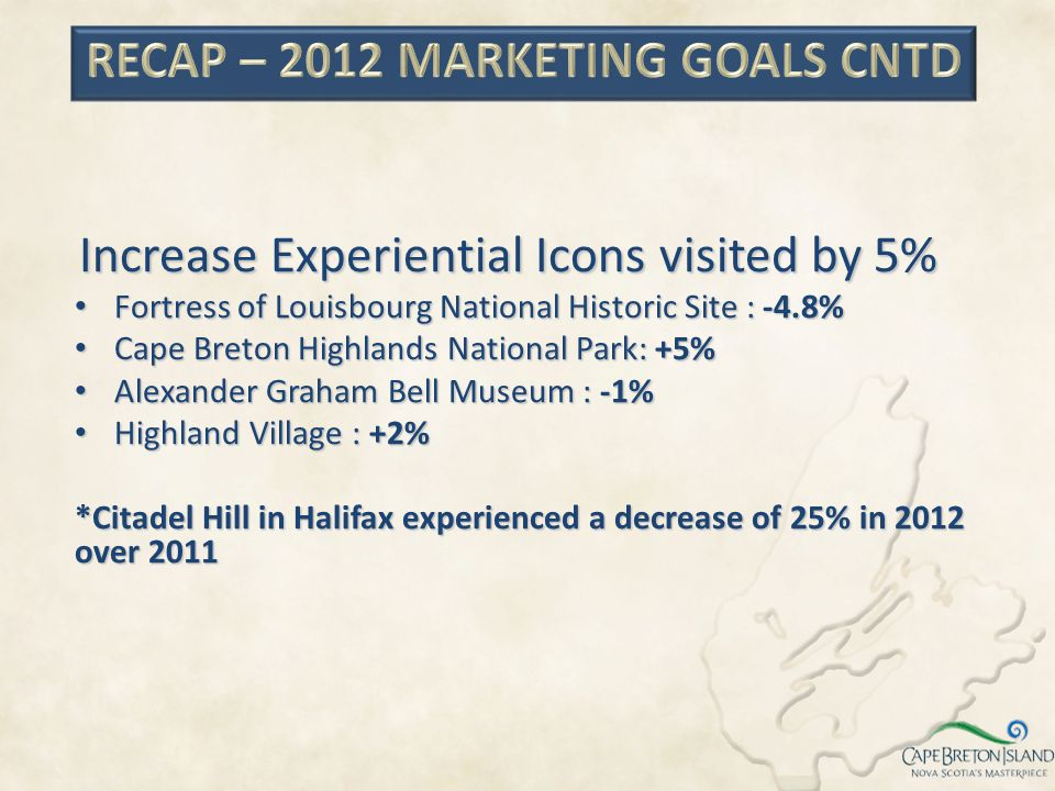 Increase Experiential Icons visited by 5% Fortress of Louisbourg National Historic Site : -4.8% Fortress of Louisbourg National Historic Site : -4.8%