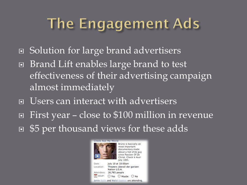 Solution for large brand advertisers Brand Lift enables large brand to test effectiveness of their advertising campaign almost immediately Users can interact with advertisers First year – close to $100 million in revenue $5 per thousand views for these adds