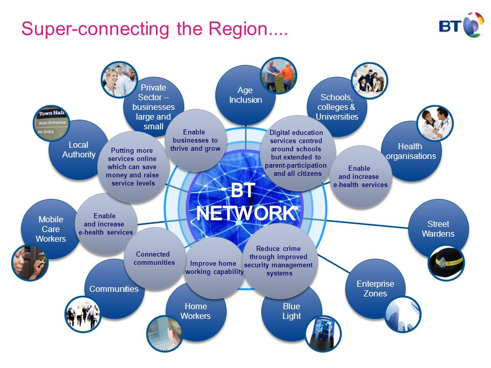 Super-connecting the Region....