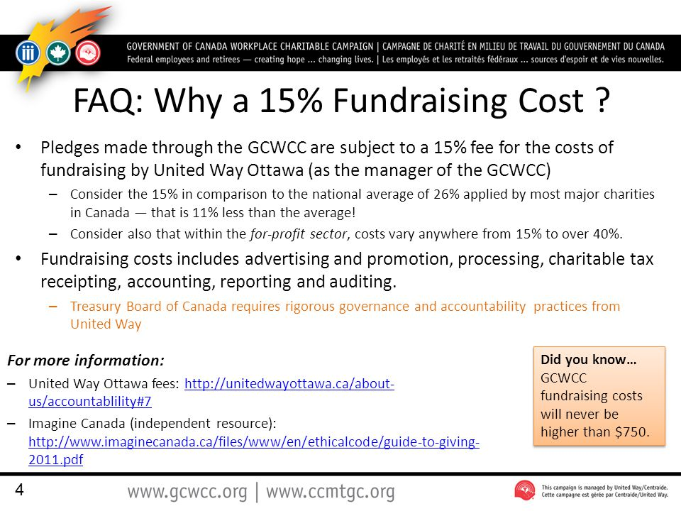 FAQ: Why a 15% Fundraising Cost .