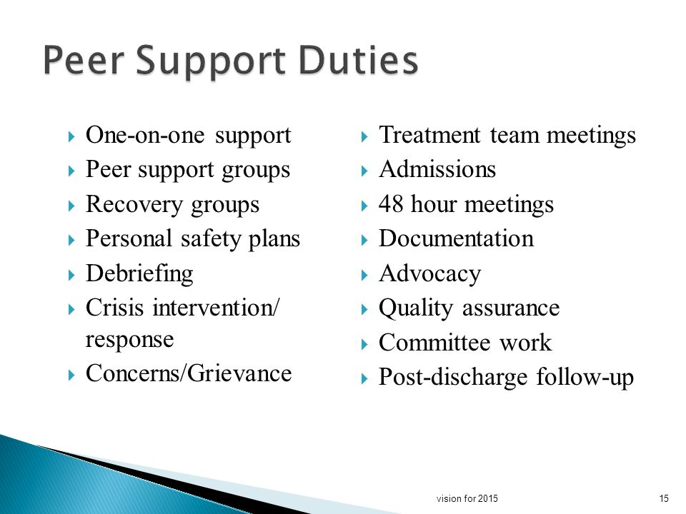 One-on-one support Peer support groups Recovery groups Personal safety plans Debriefing Crisis intervention/ response Concerns/Grievance Treatment team meetings Admissions 48 hour meetings Documentation Advocacy Quality assurance Committee work Post-discharge follow-up 15vision for 2015