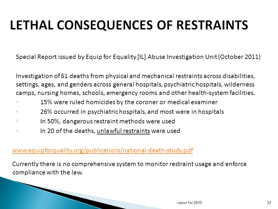Special Report issued by Equip for Equality [IL] Abuse Investigation Unit (October 2011) Investigation of 61 deaths from physical and mechanical restraints across disabilities, settings, ages, and genders across general hospitals, psychiatric hospitals, wilderness camps, nursing homes, schools, emergency rooms and other health-system facilities.