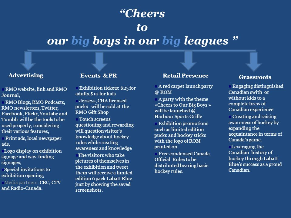 Cheers to our big boys in our big leagues Advertising Events & PR Retail Presence Grassroots RMO website, link and RMO Journal, RMO Blogs, RMO Podcast