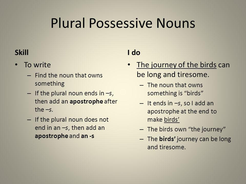 Plural Possessive Nouns Skill To write – Find the noun that owns something – If the plural noun ends in –s, then add an apostrophe after the –s. – If