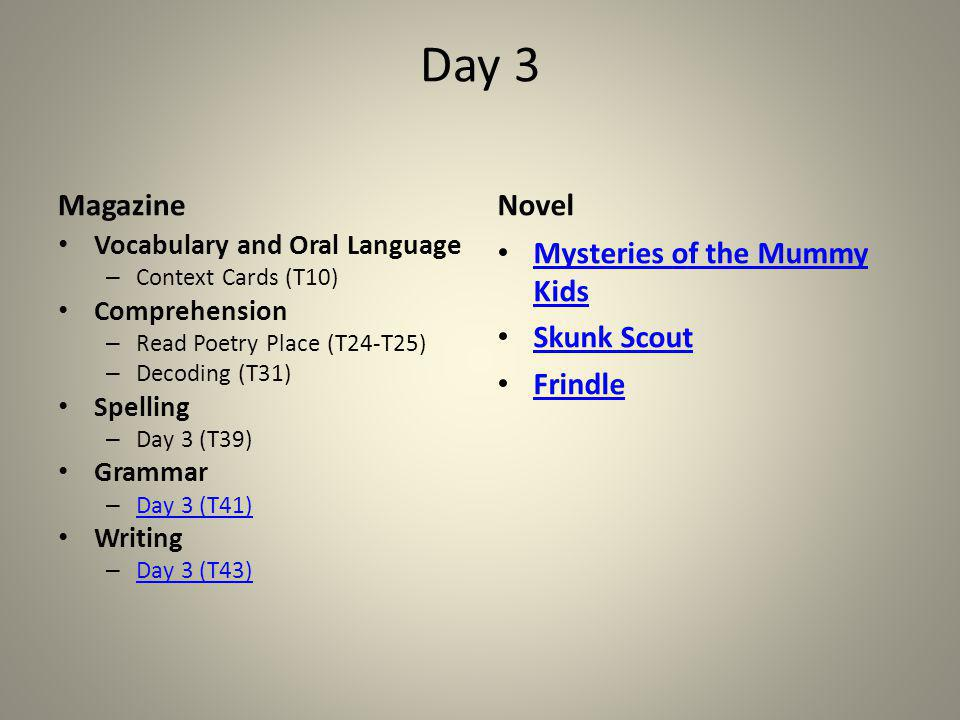 Day 3 Magazine Vocabulary and Oral Language – Context Cards (T10) Comprehension – Read Poetry Place (T24-T25) – Decoding (T31) Spelling – Day 3 (T39)