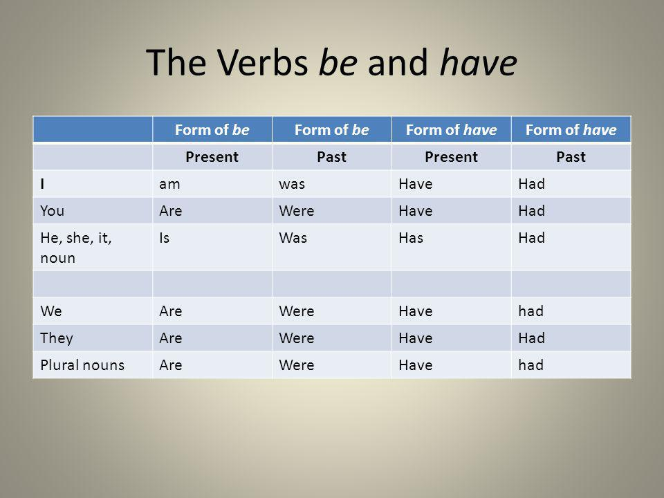 The Verbs be and have Form of be Form of have PresentPastPresentPast IamwasHaveHad YouAreWereHaveHad He, she, it, noun IsWasHasHad WeAreWereHavehad Th