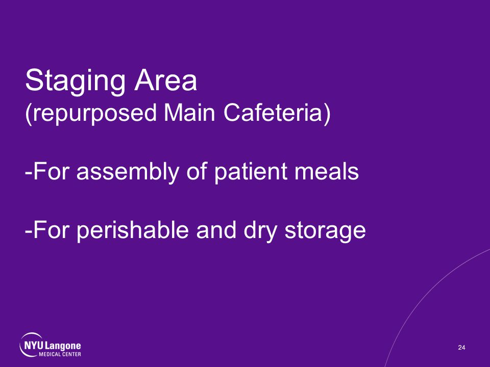 Staging Area (repurposed Main Cafeteria) -For assembly of patient meals -For perishable and dry storage 24
