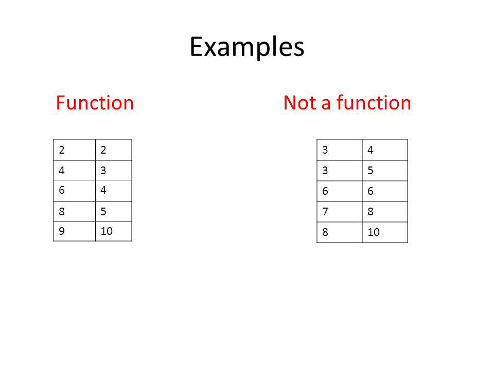 Examples Function Not a function 22 43 64 85 910 34 35 66 78 8