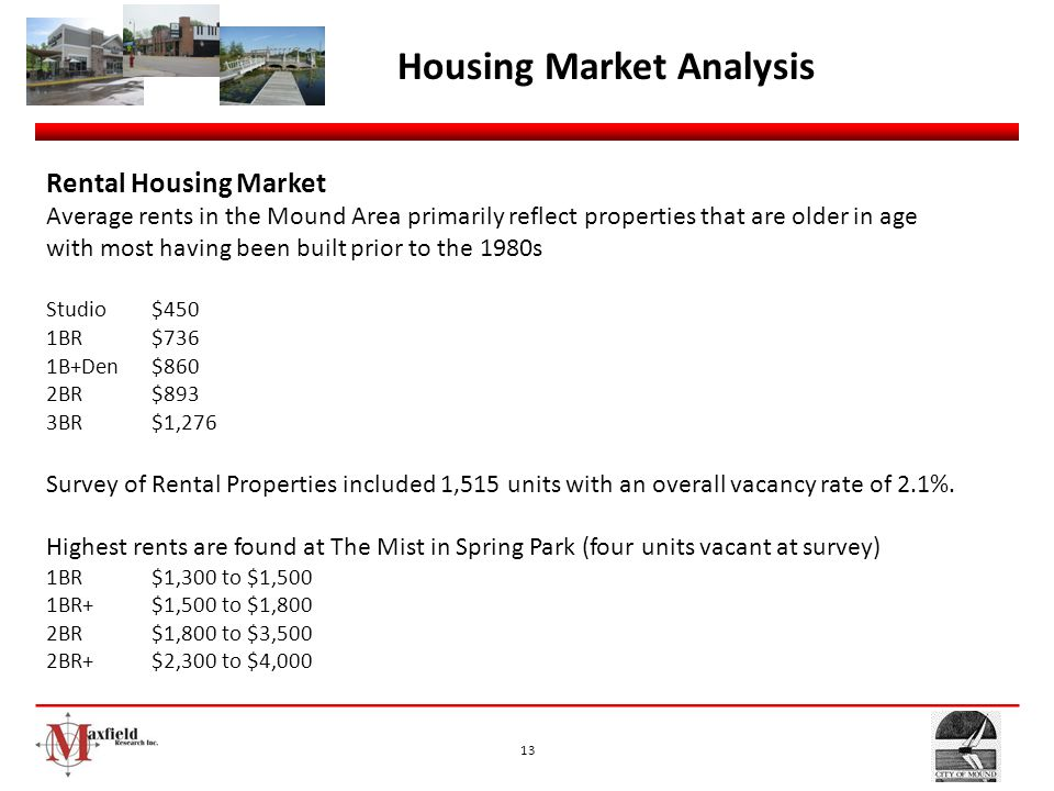 13 Housing Market Analysis Rental Housing Market Average rents in the Mound Area primarily reflect properties that are older in age with most having b