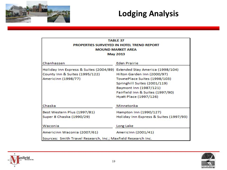 19 Lodging Analysis