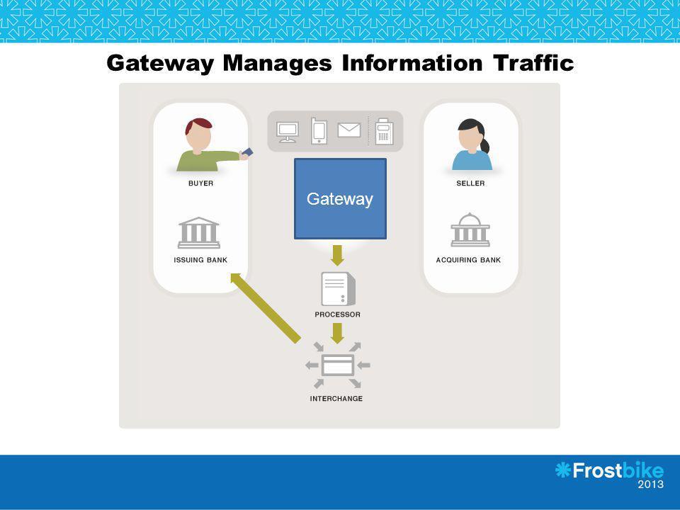 Gateway Manages Information Traffic Gateway