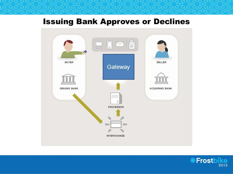 Issuing Bank Approves or Declines Gateway