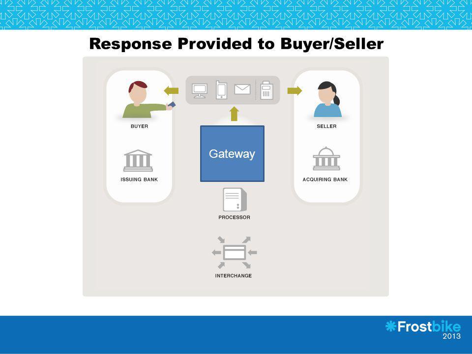 Response Provided to Buyer/Seller Gateway