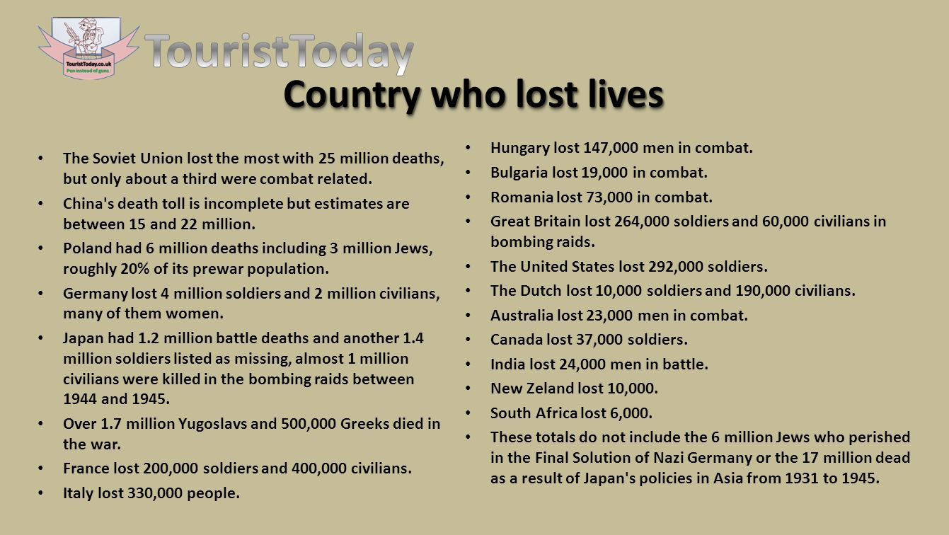 Country who lost lives The Soviet Union lost the most with 25 million deaths, but only about a third were combat related.