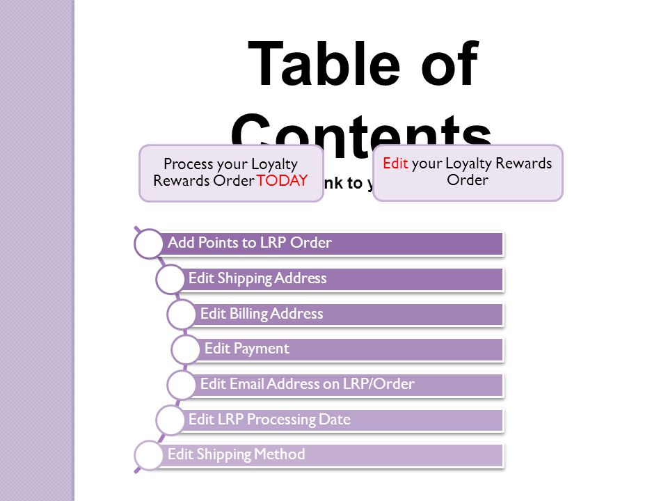 Table of Contents Click for direct link to your preferred topic: Process your Loyalty Rewards Order TODAY Edit your Loyalty Rewards Order Add Points to LRP Order Edit Shipping Address Edit Billing Address Edit Payment Edit  Address on LRP/Order Edit LRP Processing Date Edit Shipping Method