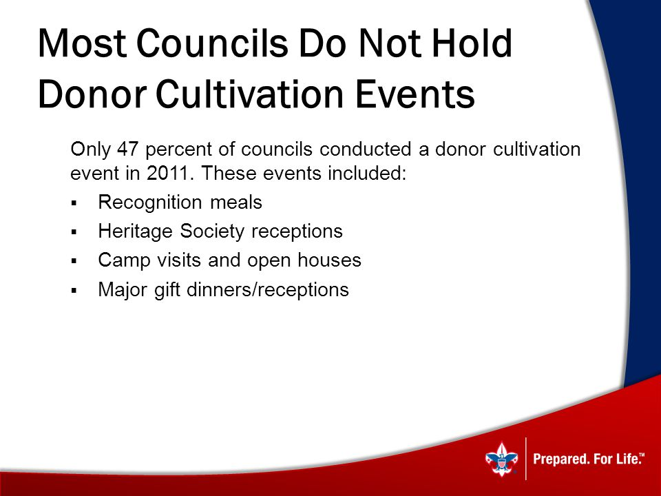 Most Councils Do Not Hold Donor Cultivation Events Only 47 percent of councils conducted a donor cultivation event in 2011.