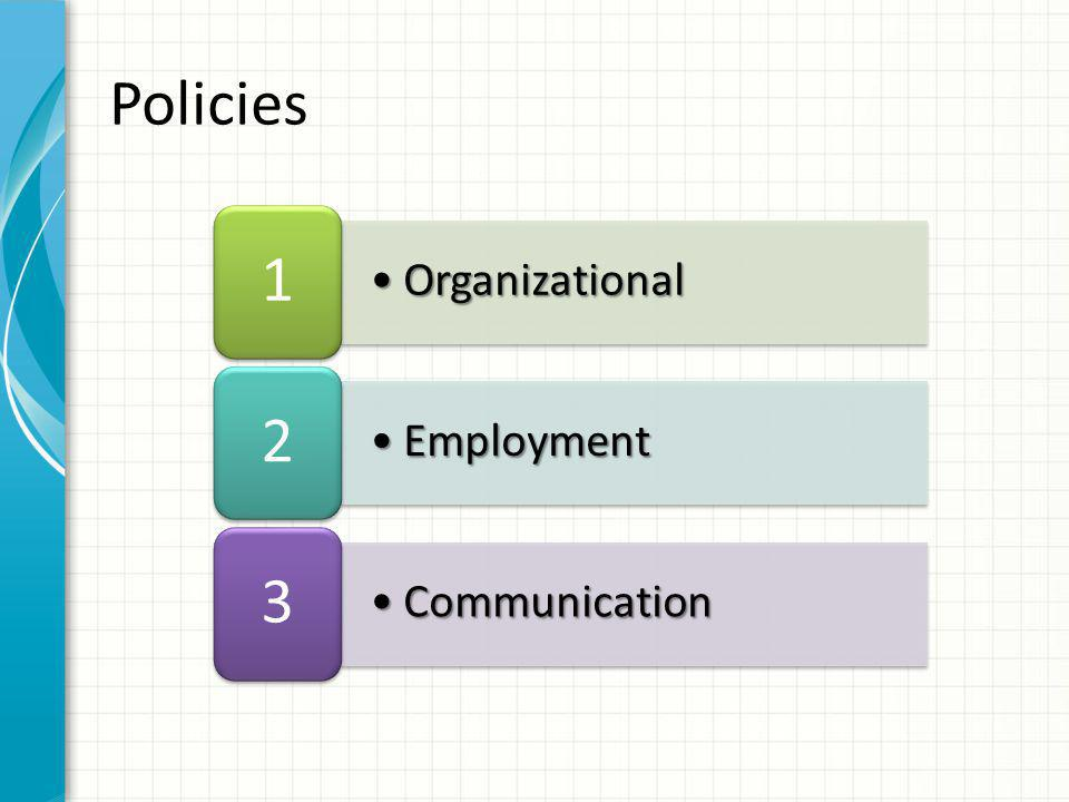 OrganizationalOrganizational 1 EmploymentEmployment 2 CommunicationCommunication 3 Policies