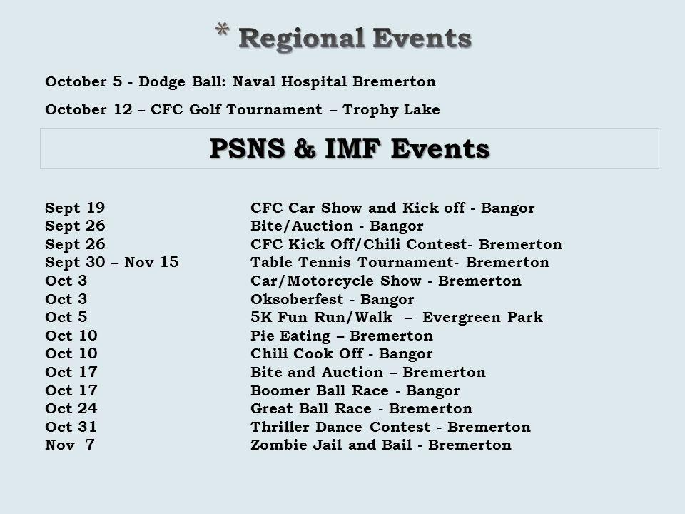 October 5 - Dodge Ball: Naval Hospital Bremerton October 12 – CFC Golf Tournament – Trophy Lake Sept 19CFC Car Show and Kick off - Bangor Sept 26Bite/