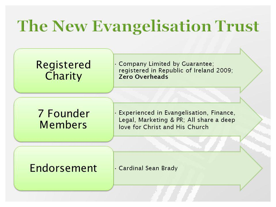 Company Limited by Guarantee; registered in Republic of Ireland 2009; Zero Overheads Registered Charity Experienced in Evangelisation, Finance, Legal,