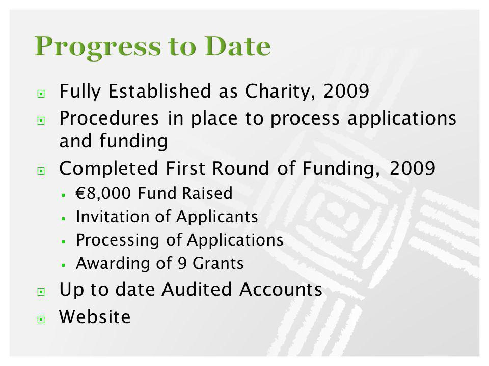 Fully Established as Charity, 2009 Procedures in place to process applications and funding Completed First Round of Funding, 2009 8,000 Fund Raised In