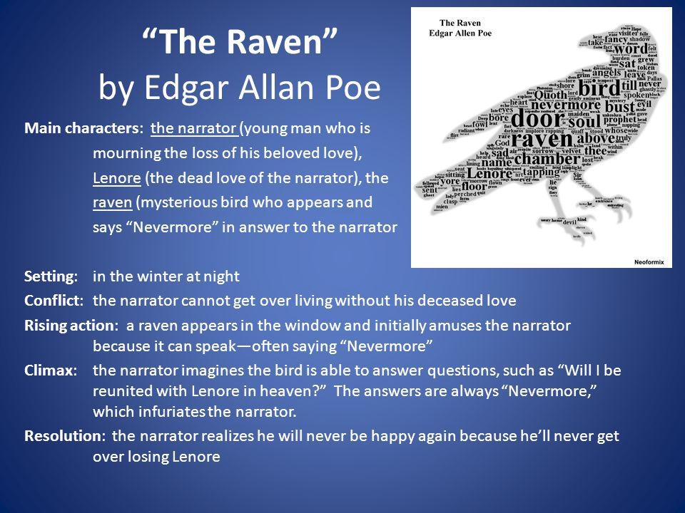 Main characters: the narrator (young man who is mourning the loss of his beloved love), Lenore (the dead love of the narrator), the raven (mysterious