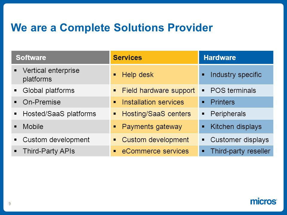 9 SoftwareServices Hardware Vertical enterprise platforms Help desk Industry specific Global platforms Field hardware support POS terminals On-Premise Installation services Printers Hosted/SaaS platforms Hosting/SaaS centers Peripherals Mobile Payments gateway Kitchen displays Custom development Customer displays Third-Party APIs eCommerce services Third-party reseller We are a Complete Solutions Provider