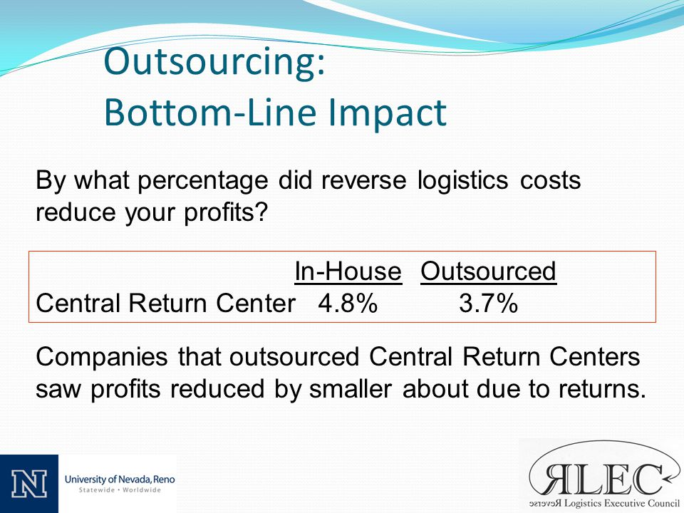 Outsourcing: Bottom-Line Impact In-HouseOutsourced Central Return Center4.8%3.7% By what percentage did reverse logistics costs reduce your profits.