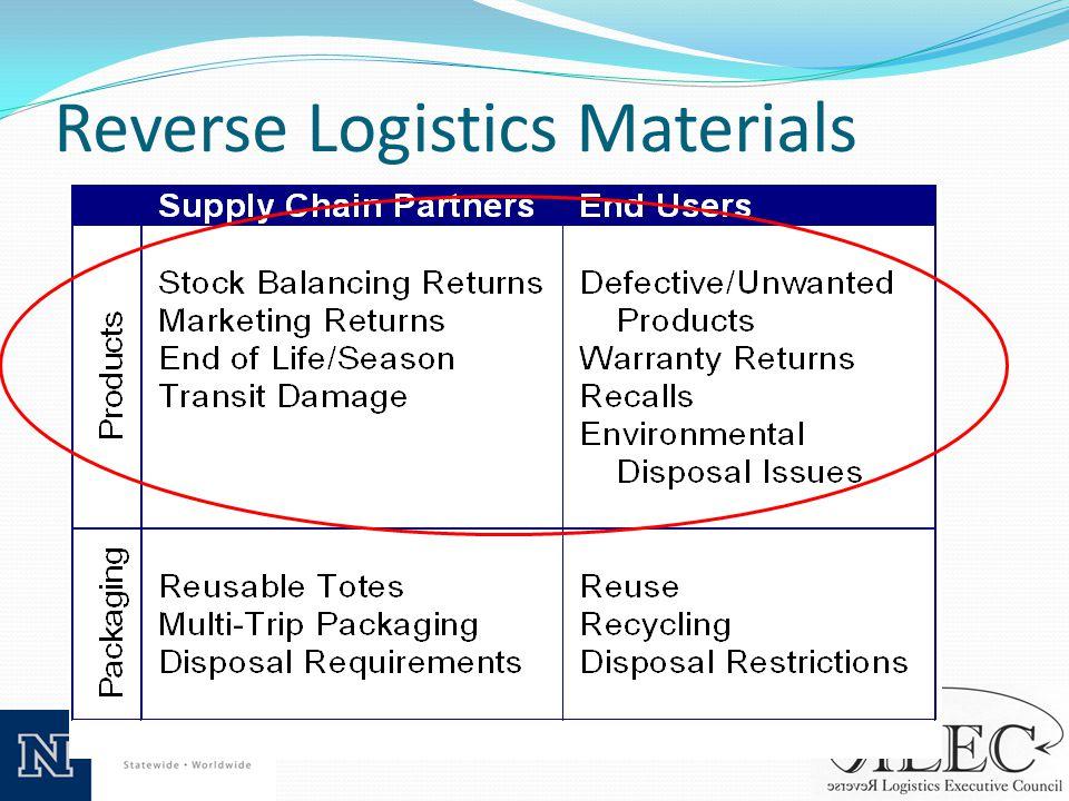 Reverse Logistics Materials
